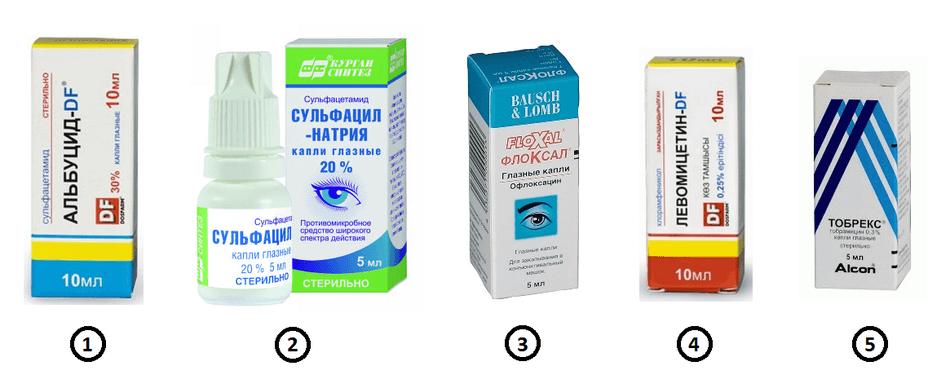 Таблетки при конъюнктивите: список самых доступных и эффективных